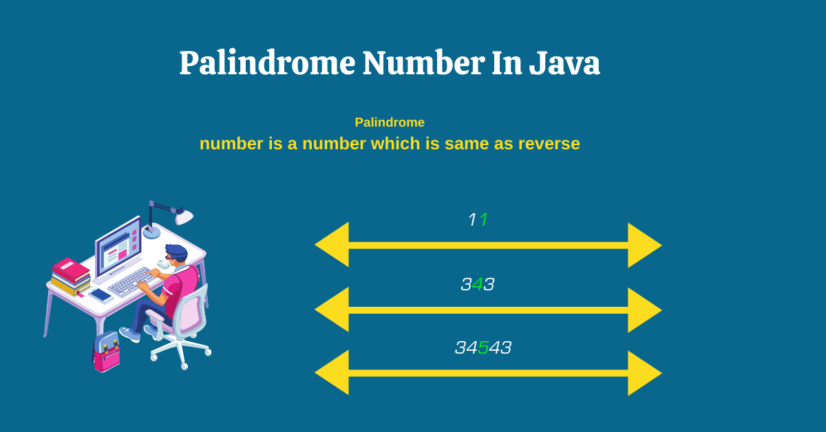 Palindrome Number in Java